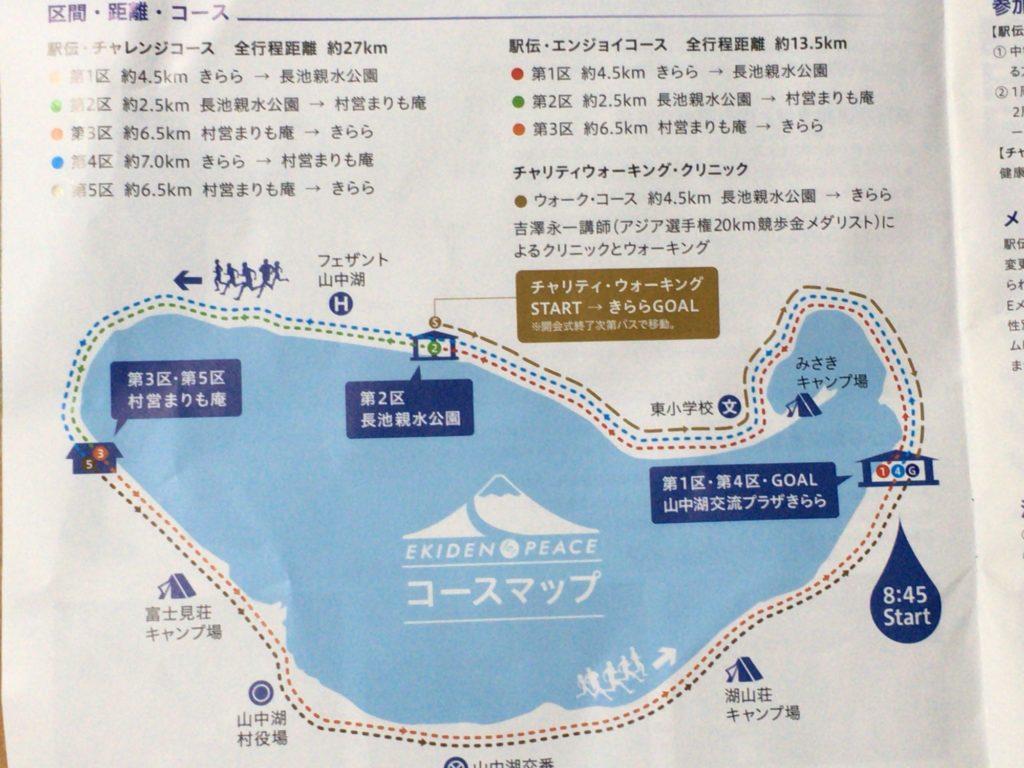 山中湖チャリティ駅伝のコース